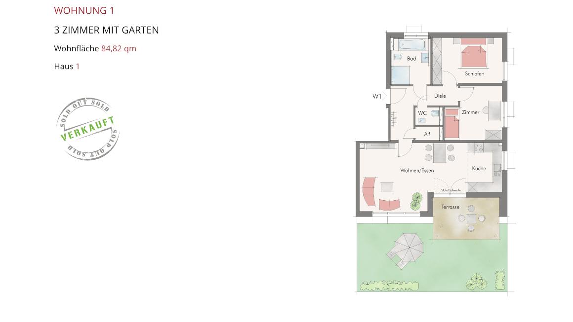 Wetzendorfer Sonnengärten - Wohnung 1