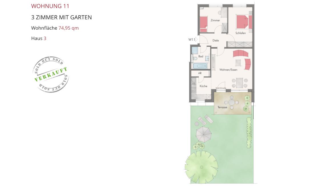 Wetzendorfer Sonnengärten - Wohnung 11
