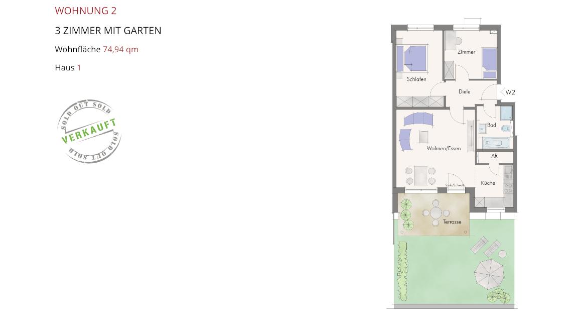 Wetzendorfer Sonnengärten - Wohnung 2