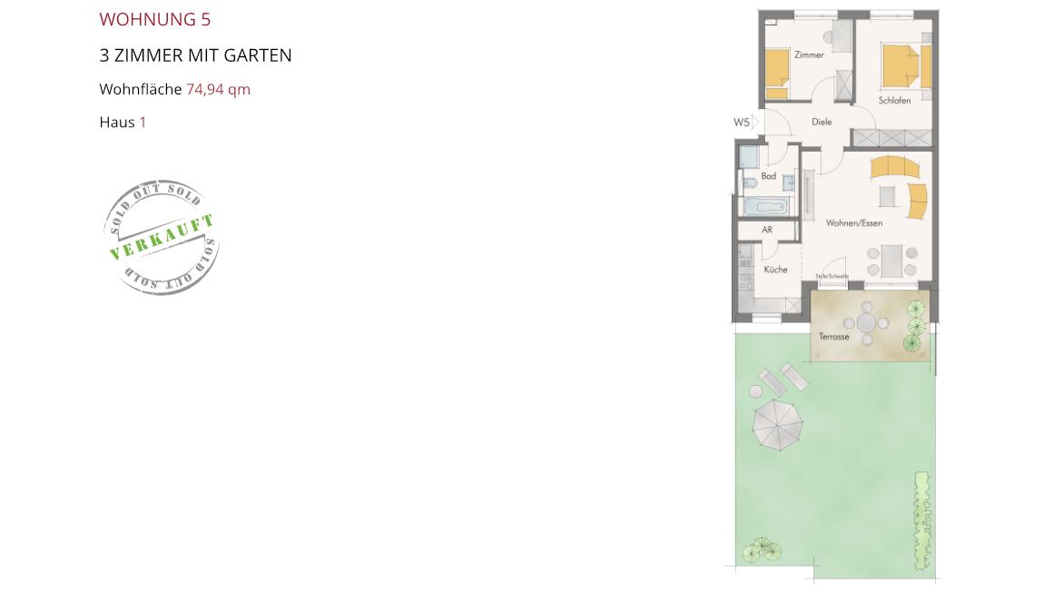 Wetzendorfer Sonnengärten - Wohnung 5
